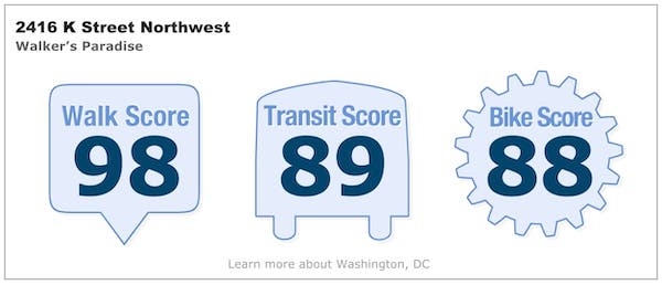 walkers paradise score for circle arms apartments in dc